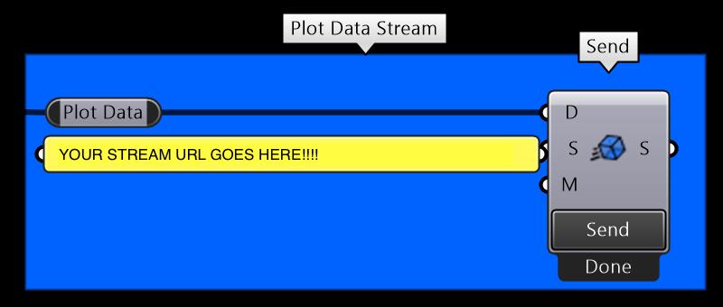 Sending plot data.