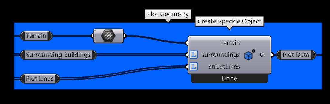 Plot data speckle object