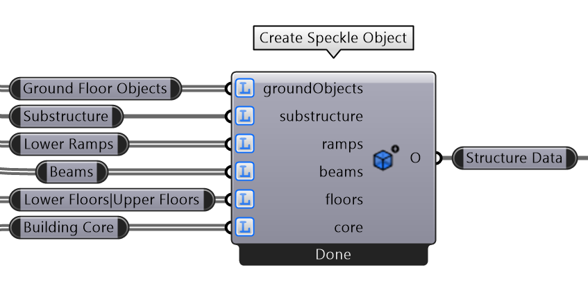 Structure object