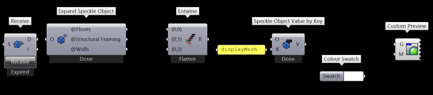 Get display mesh of element