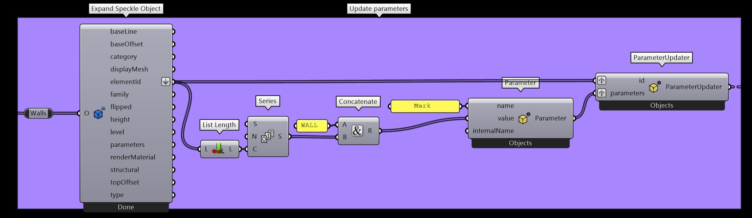 Creating parameter updates